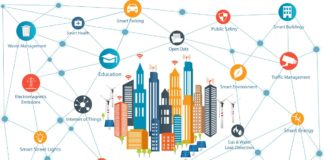 Now, smart cities will become reality by Harish Amilineni